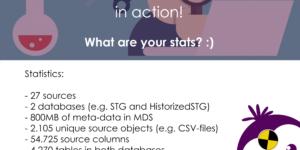 Azure Biml Framework statistics