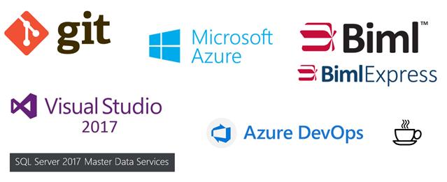 Azure Data Framework for automation tooling