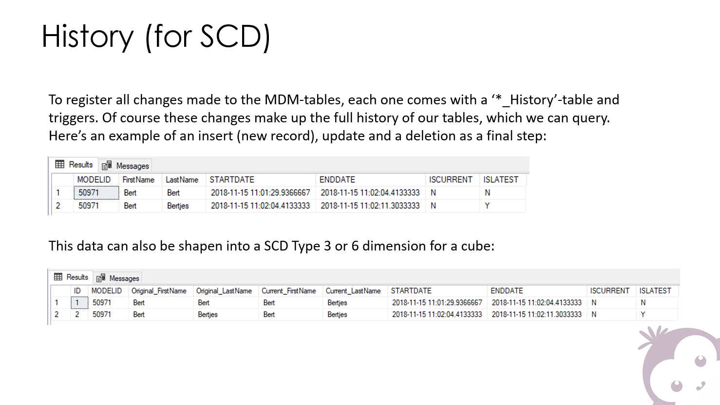 MDM DQS Golden Record - History SCD