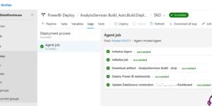 DevOps deploy Power BI dashboards - SND success