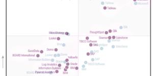 Magic Quadrant for Analytics and Business Intelligence Platforms 2019