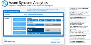 Azure Synapse Analytics