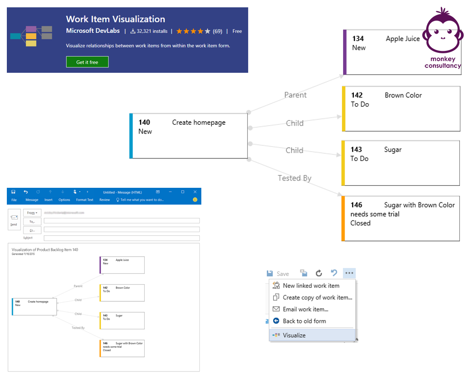 Azure DevOps extension - Work Item Visualization