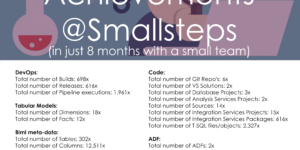 Azure DWH Framework - Smallsteps Stats